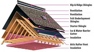 roof-parts