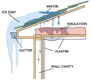 roofing-101-ice
